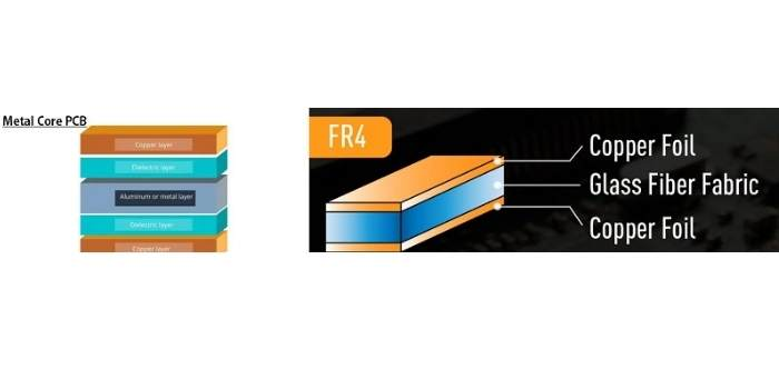 Metal core PCB Vs FR4 PCB