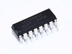 Audio Digital Reverb Circuit Block IC