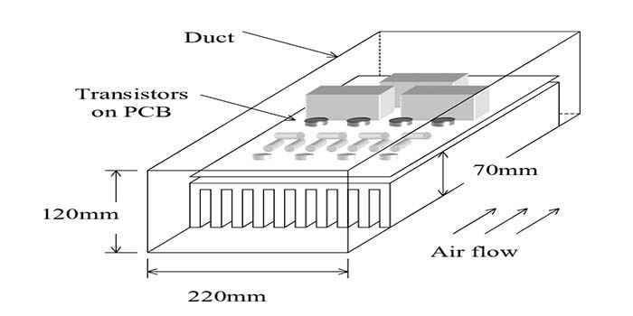 The schematic view of heat sink of an amplifier PCB