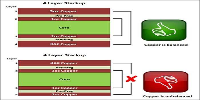 1 Oz Copper PCB Stackup