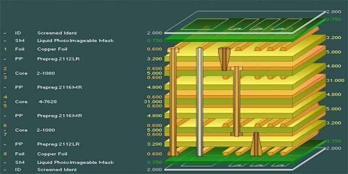 Thickness Of A 14 Layer PCB Stackup