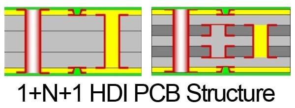 1-N-1 HDI PCB