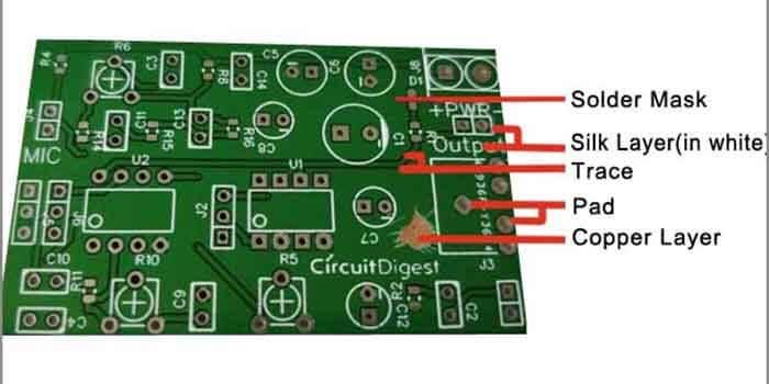 Rogers 4350b PCB Materials