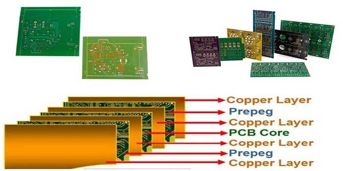 The picture showing a) single layer inverter power board b) double layer inverter power board c) multilayer inverter power board