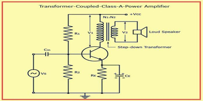 The principle of an amplifier PCB