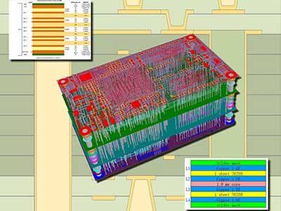 Proper PCB Stackup