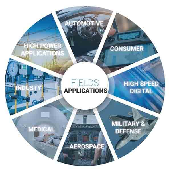 The different applications of Rogers 3010 laminate material