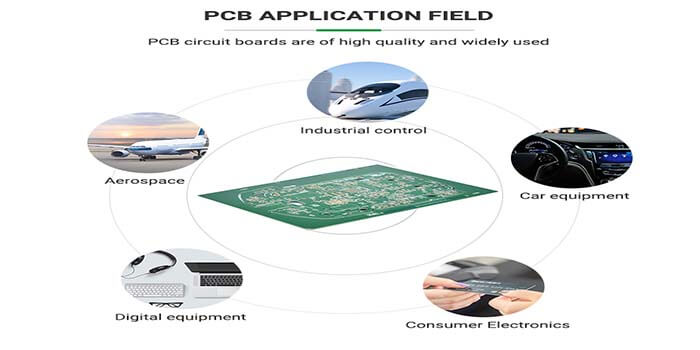 The applications of an amplifier PCB