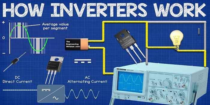 What an inverter power board do