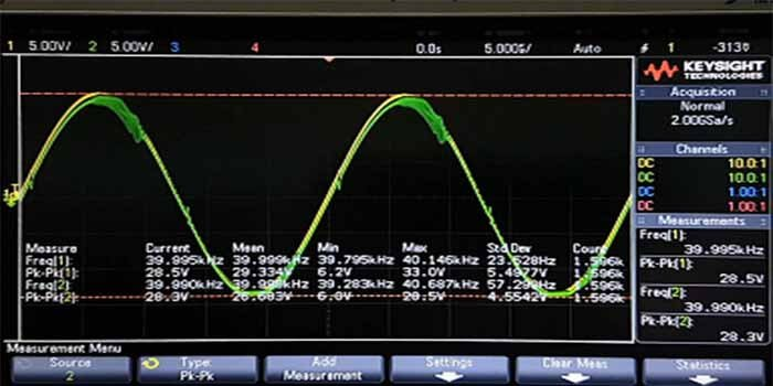 The graph showing the stability of an amplifier PCB