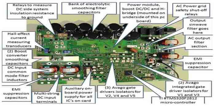 Different components of the inverter power board