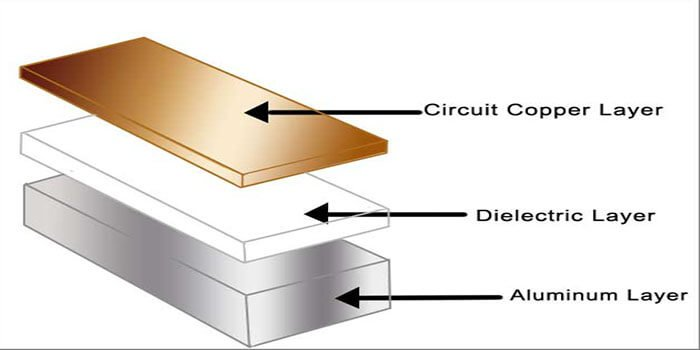 Materials Of 14 Layer PCB Stackup