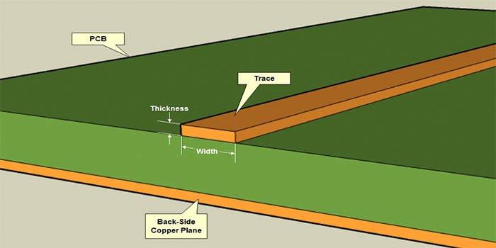 1 Oz Copper PCB Trace Width