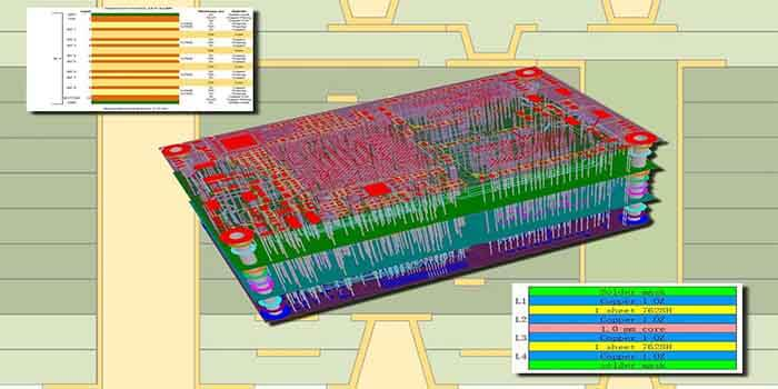 Manufacturing Parameters In 14 Layer PCB Stackup