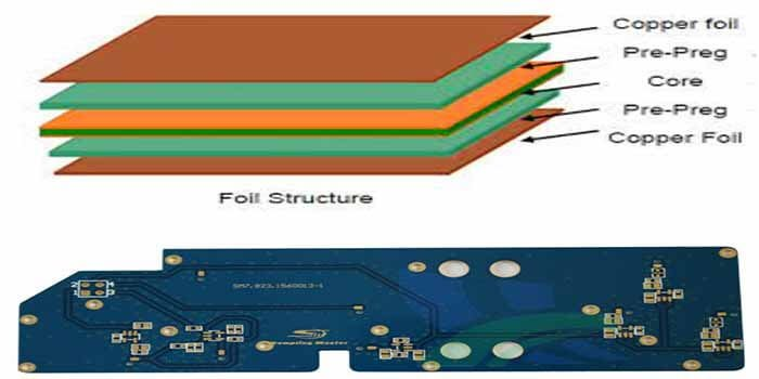 A comparison between RF-04 (upper) and Rogers 3010 laminate material (Lower)