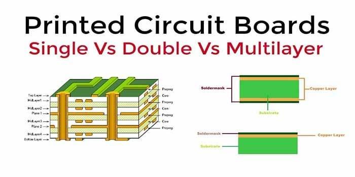 Single Vs Multiple PCBs.