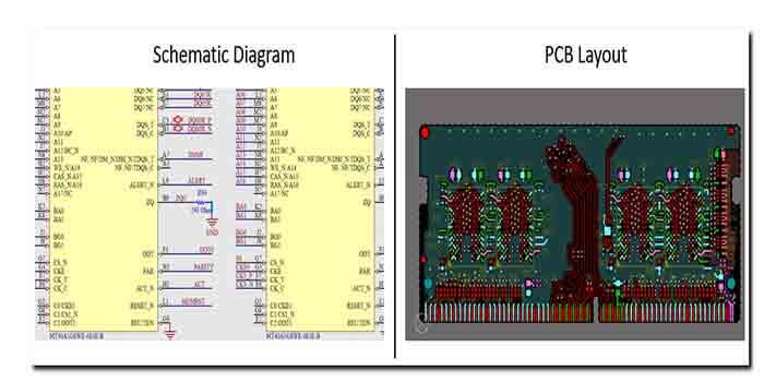 Energy Meter PCB Layout