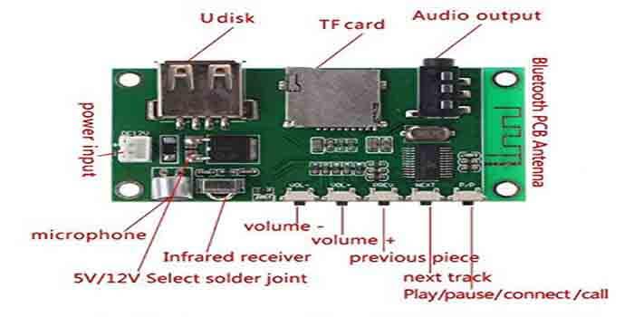 Wireless Bluetooth Receiver Circuit Board