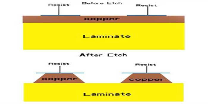 6 Oz Copper PCB Etching