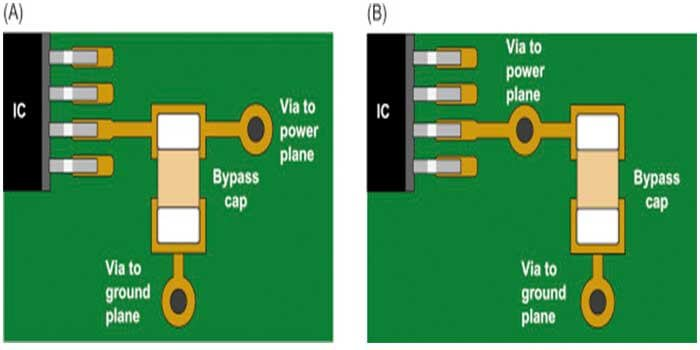 Bypass Capacitor in Motor Driver PCB