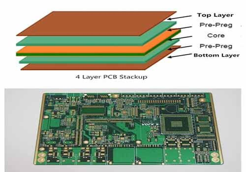 4-Layer PCB Stack-up
