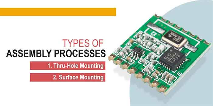 Types of assembly processes for radar PCB