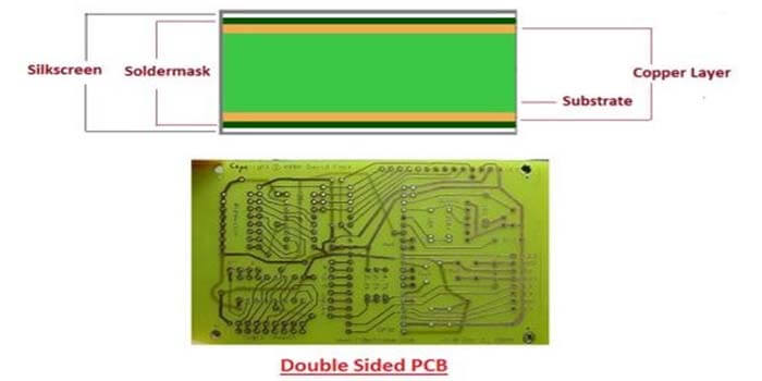 Double Sides Kingboard PCB