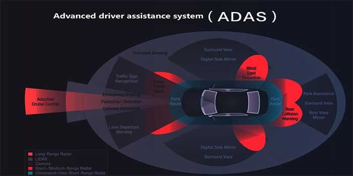 ADAS radar PCB