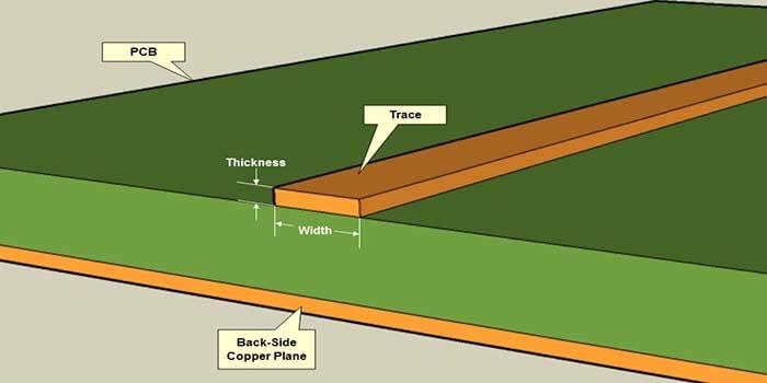 6 Oz Copper PCB Trace Width