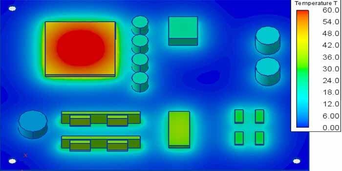Thermal Testing On PCB