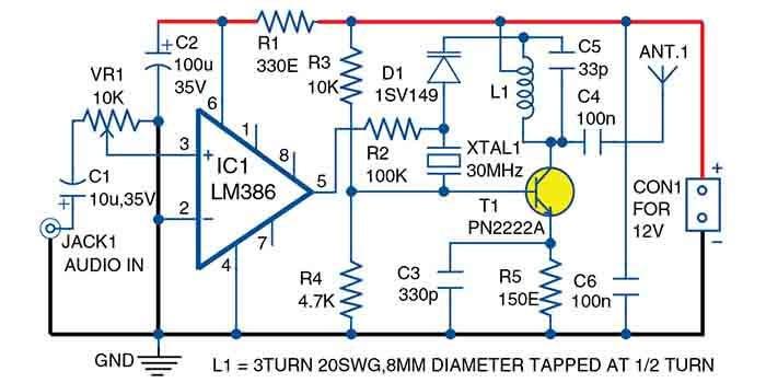 FM Transmitter PCB Design