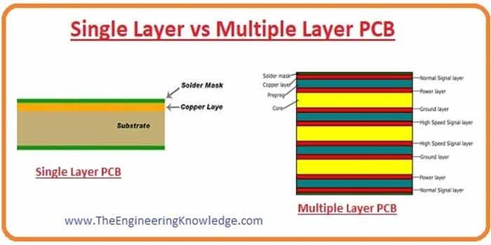 Single Lyaer bs 6 Layer PCB