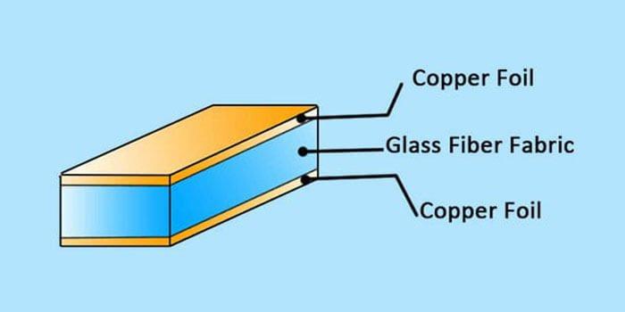 Dupont PCB Dimension